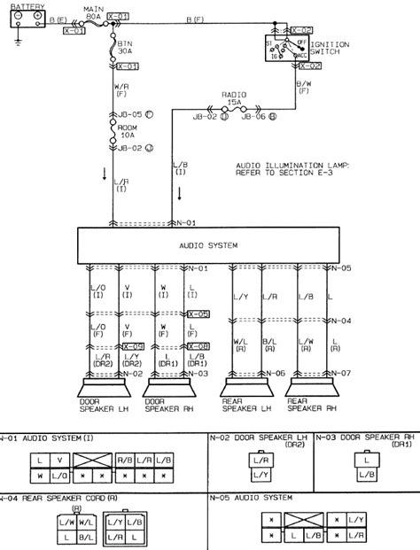Mazda Protege Fuse Diagram Diagrams Online