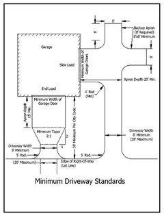 Driveway dimension - side entry garage