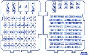 Chevrolet Suburban K1500 1999 Fuse Box  Block Circuit Breaker Diagram