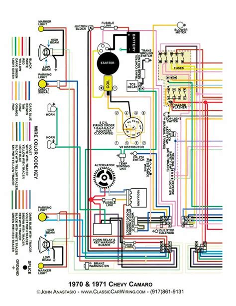 1970 chevy camaro wiring diagram decor
