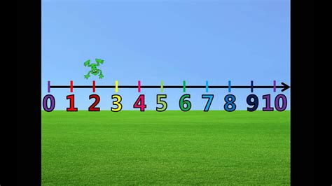 counting     number   froggy youtube