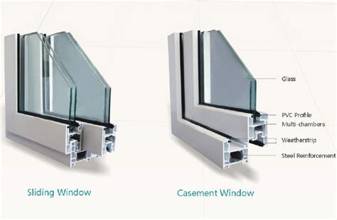 Upvc Window Sill Profiles by Upvc Profile Extrusion Machine Buy Pvc Profile Profile
