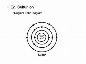 Bohr Diagram For Sulfur