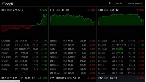 realtime bitcoin ethereum litecoin ticker  price