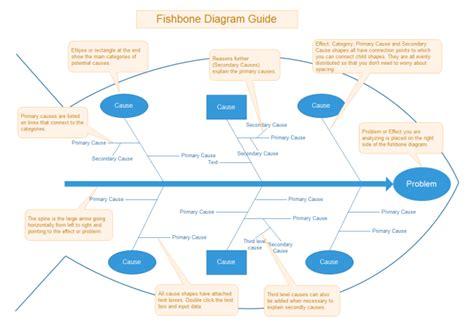 simple ishikawa diagram maker  great