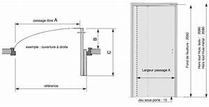 dimension standard porte obasinccom With dimension porte interieur standard