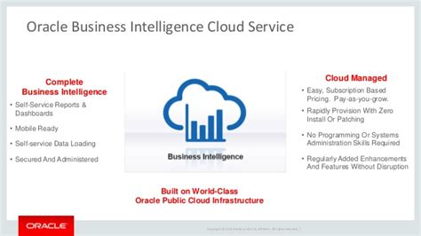 Partner Webcast  Agile Business Intelligence In The Cloud. Erythrodermic Psoriasis Photos. Security Auditor Certification. Disability Insurance Georgia. Best California Mortgage Rates. Life Insurance For Business Owners. Carpet Cleaning Colorado Springs. New York Hedge Fund Roundtable. Product Management Certification