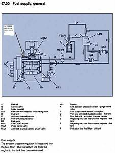 Where Is The Egr Valve Located For 1998 E320