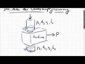 Logarithmus Berechnen Ohne Taschenrechner : weiter drei arten mathematik doovi ~ Themetempest.com Abrechnung
