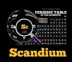 Periodic Table Of The Element  Scandium  Sc  Vector