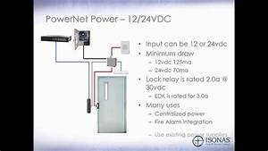 301 - Powernet Hardware