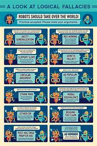 Logical Fallacies  Explained By Robots