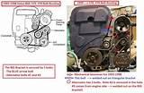 1998 Volvo Engine Diagram