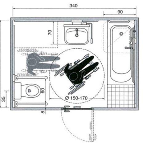 livre de cuisine italienne les plans d 39 une salle de bains aménagée pour un fauteuil