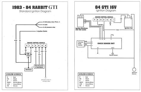 vwvortexcom   wiring diagram didnt     mk faq