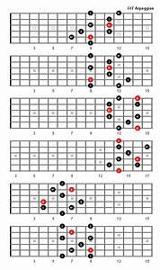 F Sharp 7 Arpeggio Patterns  U0026 Fretboard Diagrams For Guitar