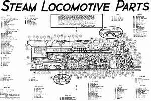 Arrows A Diagram Of Steam Engine