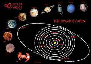 Pictures Solar System in Order (page 2) - Pics about space