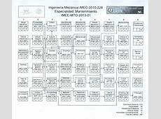 Instituto Tecnológico de Culiacán – Retículas de Materias