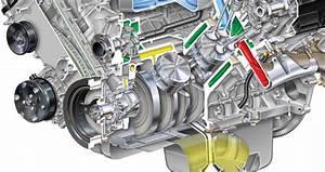 1991 Acura Integra Timing Belt3126 Cat Engine Oil Pressure