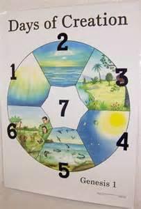 Genesis 6 Days of Creation