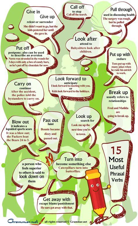 Business Phrasal Verbs 15 Most Useful English Phrasal Verbs  English With A Twist