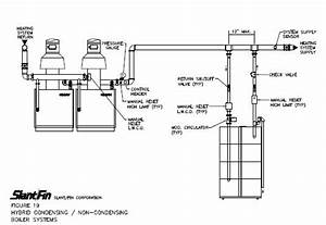 What Is A Hybrid Boiler System