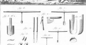 Clog Making Tools