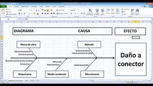 Diagrama Causa-efecto En Excel