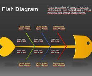 fish diagram  powerpoint