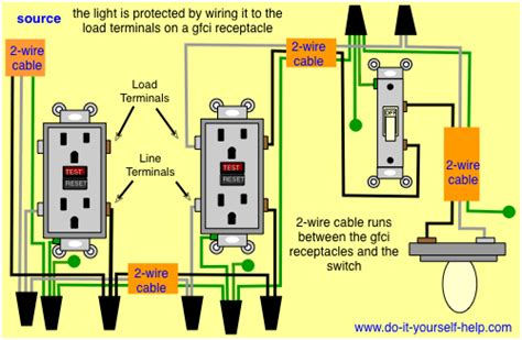 wiring diagrams  gfci outlets    helpcom
