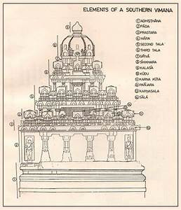 Temple Architecture Drawings Elements of Southern Temple ...