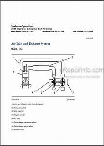 Caterpillar 216 226 232 242 Repair Manual Skid Steer
