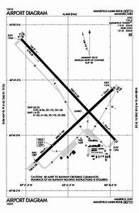 File Mfd Airport Diagram Pdf