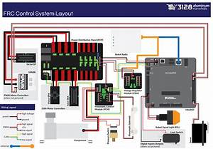 Pic  Upgraded Frc Control System Wiring Diagram