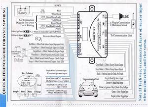 Aftermarket Car Alarm Wiring Diagram