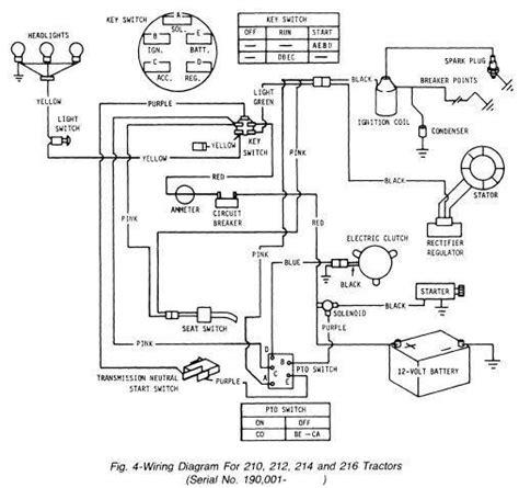 John Deere Sabre Wiring Diagram Car Images