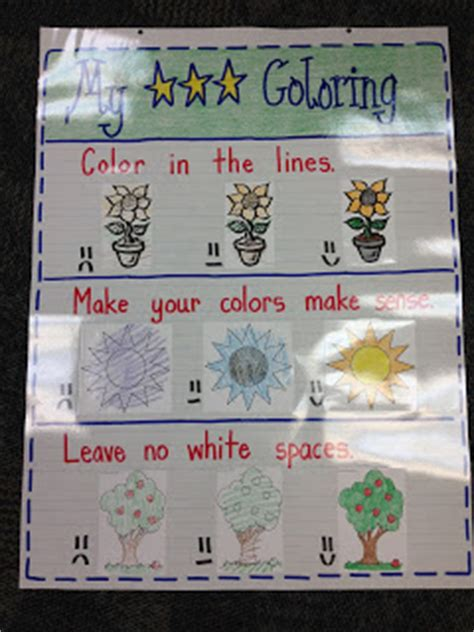 teaching  terhune anchor charts