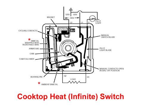 bimetallic as a thermostat 2r7science2012