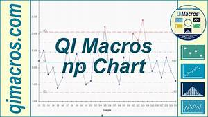 Create An Np Chart In Excel Using The Qi Macros