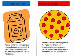 Research the Topic - The difference between homogeneous ...