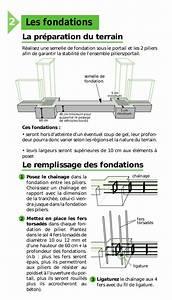 Fondation Pour Portail Coulissant : r ussir la pose des piliers et portail ~ Dailycaller-alerts.com Idées de Décoration