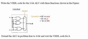 Solved  Write The Vhdl Code For The 1