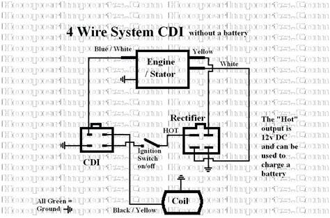 Pocket Bike Wiring Diagram Electrical Website Kanri Info