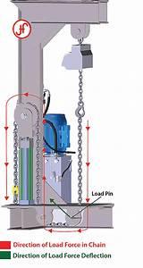Hydraulic Controls Bring Precision And Flexibility To