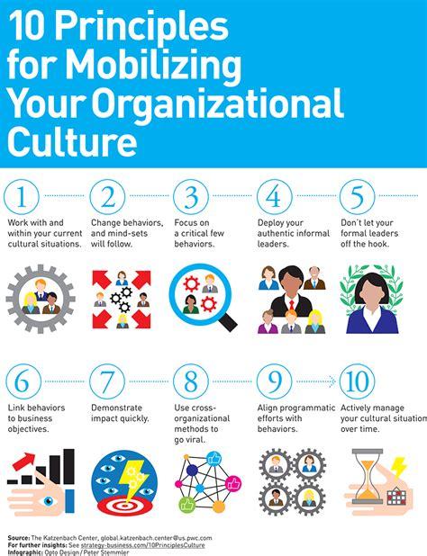 principles  organizational culture
