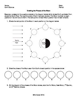 Worksheet  Drawing The Phases Of The Moon *editable* Tpt