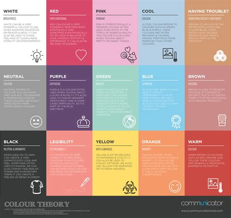 lesson  design colour theory communicator