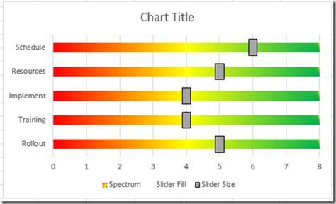 excel project status spectrum chart excel