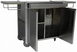 Meuble Pour Plancha : meuble plancha exterieur ~ Melissatoandfro.com Idées de Décoration